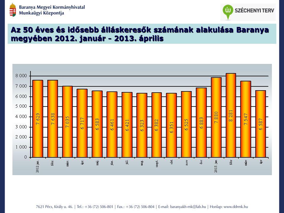 Az 50 éves és idősebb álláskeresők számának alakulása Baranya megyében 2012. január - 2013. április