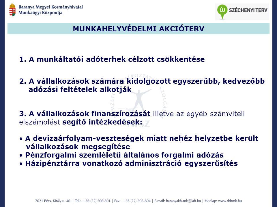 MUNKAHELYVÉDELMI AKCIÓTERV 2.