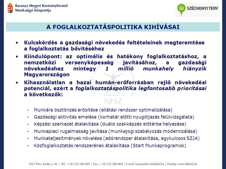 A FOGLALKOZTATÁSPOLITIKA KIHÍVÁSAI Kulcskérdés a gazdasági növekedés feltételeinek megteremtése a foglalkoztatás bővítéséhez Kiindulópont: az optimális és hatékony foglalkoztatáshoz, a nemzetközi versenyképesség javításához, a gazdasági növekedéshez mintegy 1 millió munkahely hiányzik Magyarországon Kihasználatlan a hazai humán-erőforrásban rejlő növekedési potenciál, ezért a foglalkoztatáspolitika legfontosabb prioritásai a következők: -Munkára ösztönzés erősítése (ellátási rendszer optimalizálása) -Gazdasági aktivitás emelése (korhatár előtti nyugdíjazás felülvizsgálata) -Képzési szerkezet átalakítása (duális szakképzés előtérbe helyezése) -Munkapiaci rugalmasság javítása (munkajogi szabályozás modernizálása) -Munkateljesítmények növelése (adórendszer átalakítása, egykulcsos SZJA) -Közfoglalkoztatás rendszerének átalakítása (Start Munkaprogramok)