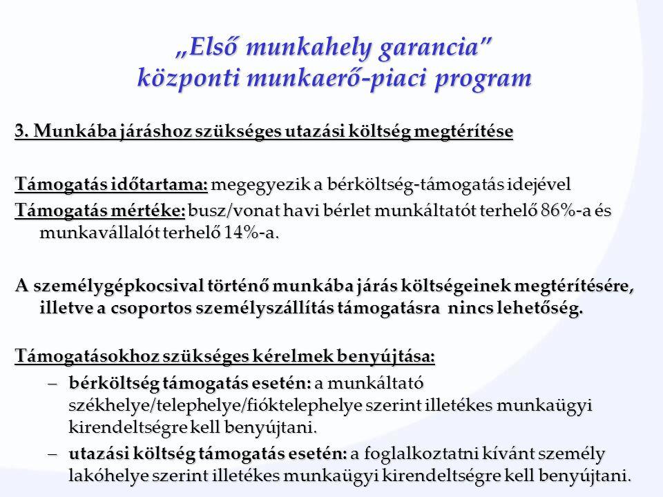 """""""Első munkahely garancia"""" központi munkaerő-piaci program 3. Munkába járáshoz szükséges utazási költség megtérítése Támogatás időtartama: megegyezik a"""