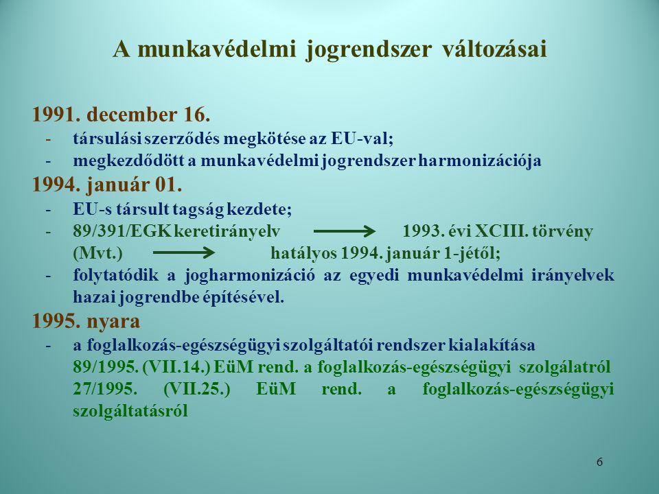 2001.március 30. -20/2001. (III.30.) OGY. határozat a munkavédelem országos programjáról 2002.