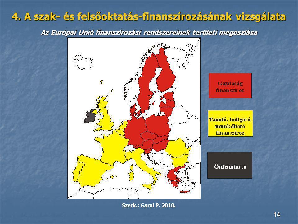 1414 4. A szak- és felsőoktatás-finanszírozásának vizsgálata Az Európai Unió finanszírozási rendszereinek területi megoszlása Szerk.: Garai P. 2010.