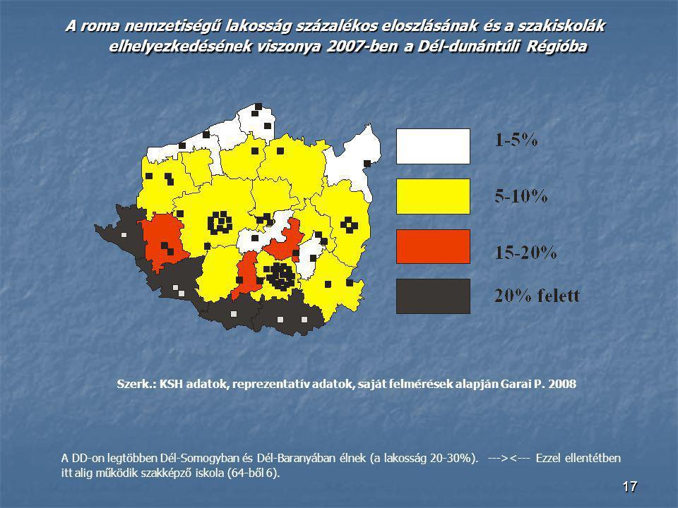 1717 A roma nemzetiségű lakosság százalékos eloszlásának és a szakiskolák elhelyezkedésének viszonya 2007-ben a Dél-dunántúli Régióba Szerk.: KSH adat