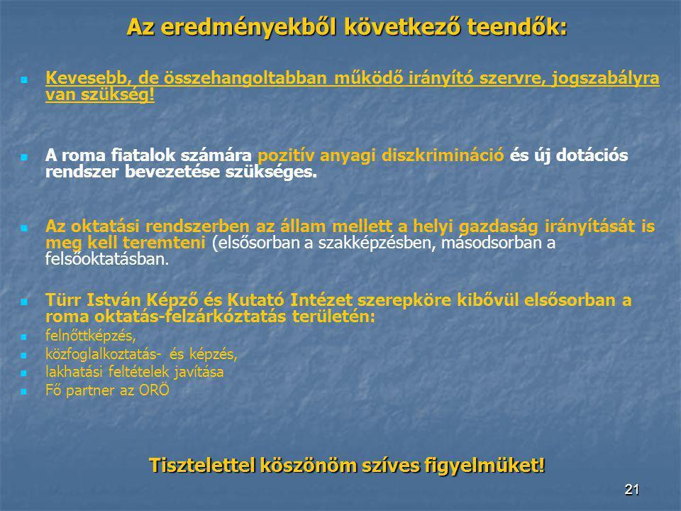 2121 Az eredményekből következő teendők: Kevesebb, de összehangoltabban működő irányító szervre, jogszabályra van szükség! A roma fiatalok számára poz