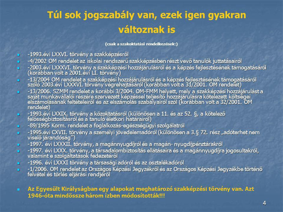 4 Túl sok jogszabály van, ezek igen gyakran változnak is (csak a szakoktatási rendelkezések:) -1993.évi LXXVI. törvény a szakképzésről -1993.évi LXXVI