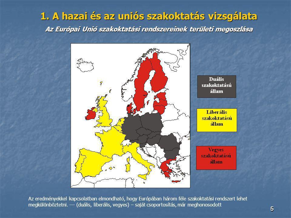 55 1. A hazai és az uniós szakoktatás vizsgálata Az Európai Unió szakoktatási rendszereinek területi megoszlása Szerk.: Garai P. 2008. Az eredményekke