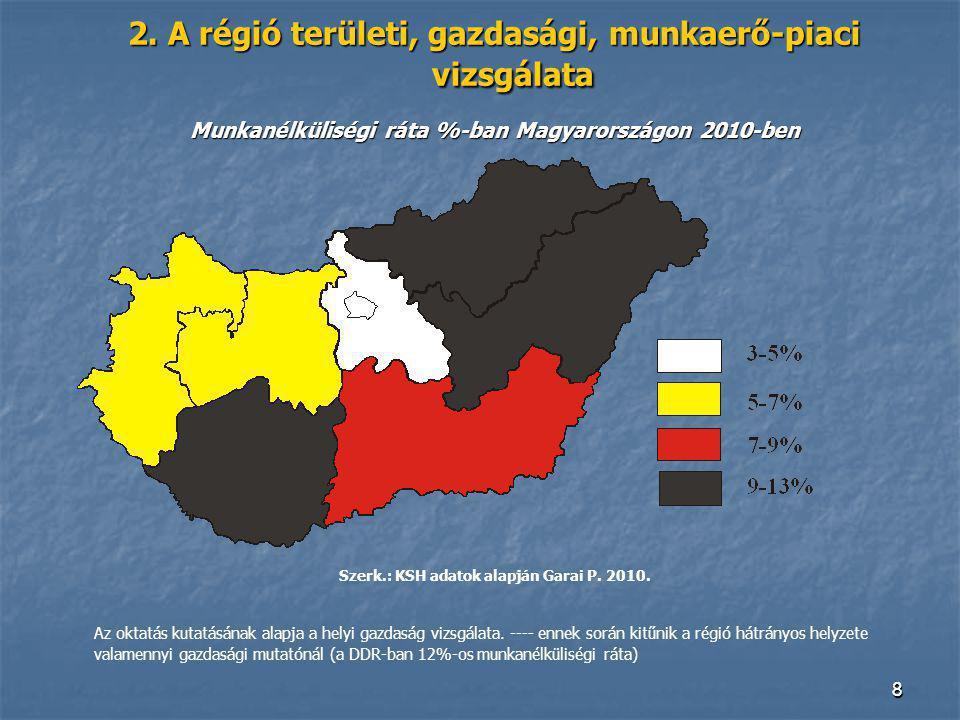 88 2. A régió területi, gazdasági, munkaerő-piaci vizsgálata Munkanélküliségi ráta %-ban Magyarországon 2010-ben Szerk.: KSH adatok alapján Garai P. 2