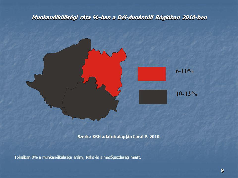 99 Munkanélküliségi ráta %-ban a Dél-dunántúli Régióban 2010-ben Szerk.: KSH adatok alapján Garai P. 2010. Tolnában 8% a munkanélküliségi arány, Paks