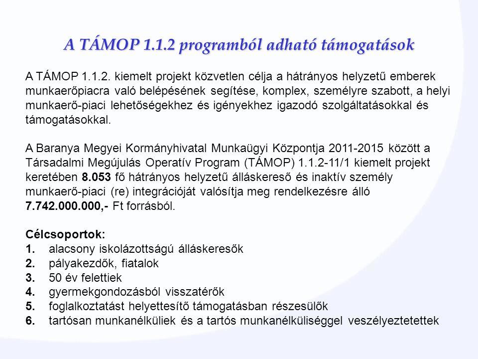 A TÁMOP 1.1.2 programból adható támogatások A TÁMOP 1.1.2.