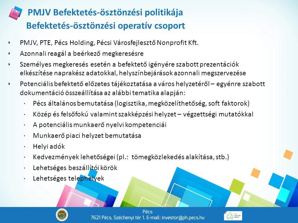 Befektetés-ösztönzési operatív csoport PMJV Befektetés-ösztönzési politikája  PMJV, PTE, Pécs Holding, Pécsi Városfejlesztő Nonprofit Kft.