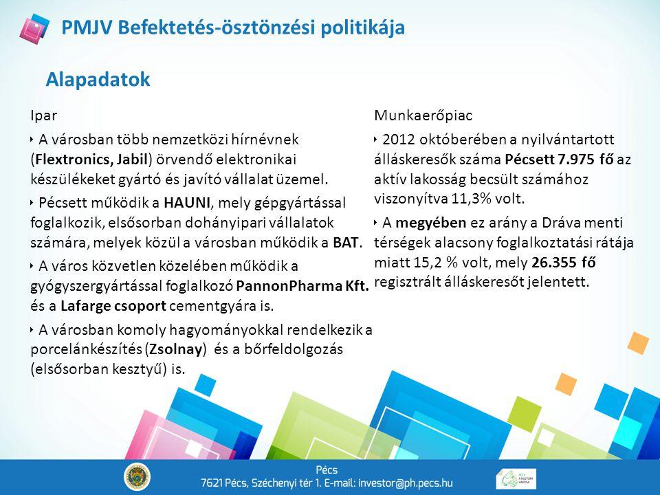 Alapadatok PMJV Befektetés-ösztönzési politikája Munkaerőpiac  2012 októberében a nyilvántartott álláskeresők száma Pécsett 7.975 fő az aktív lakosság becsült számához viszonyítva 11,3% volt.