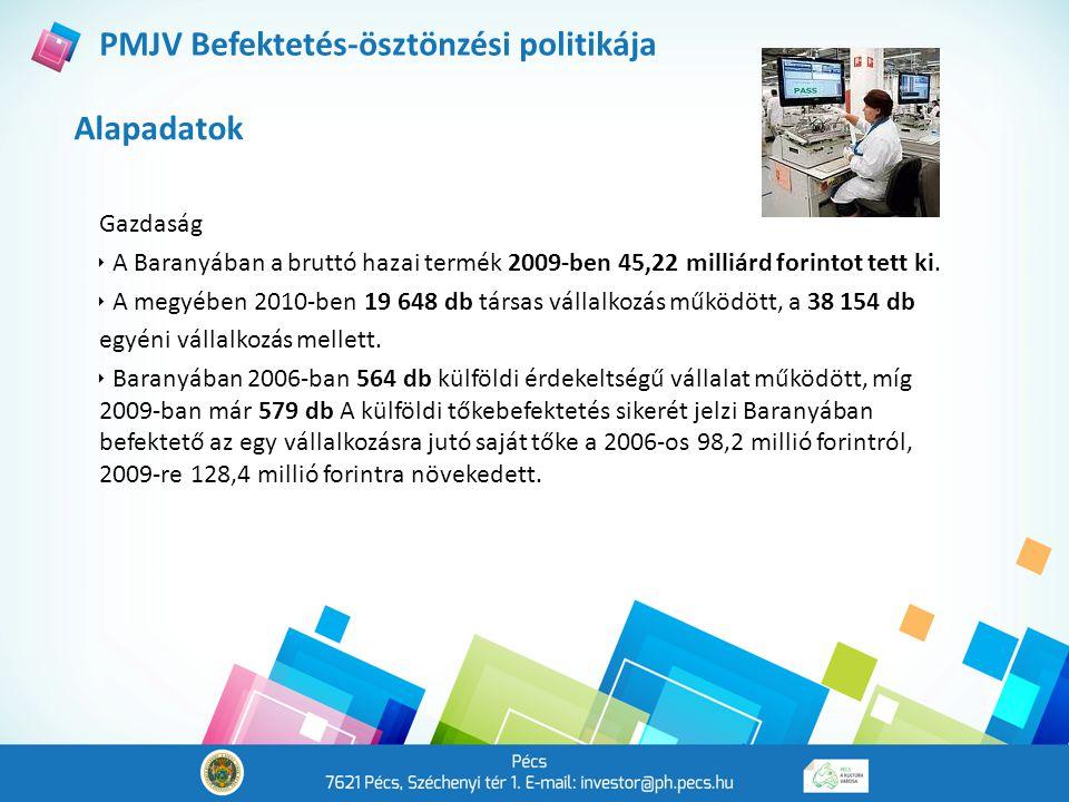 Alapadatok PMJV Befektetés-ösztönzési politikája Gazdaság  A Baranyában a bruttó hazai termék 2009-ben 45,22 milliárd forintot tett ki.
