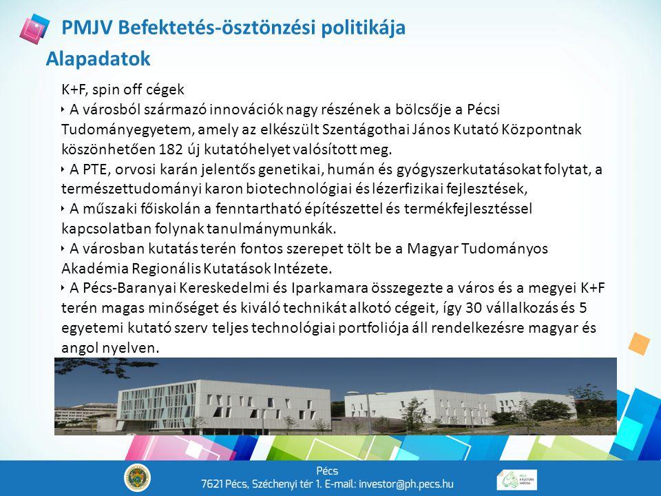 Alapadatok PMJV Befektetés-ösztönzési politikája K+F, spin off cégek  A városból származó innovációk nagy részének a bölcsője a Pécsi Tudományegyetem, amely az elkészült Szentágothai János Kutató Központnak köszönhetően 182 új kutatóhelyet valósított meg.