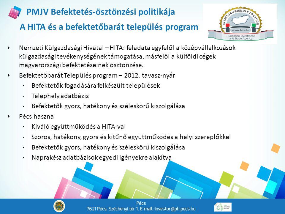 Nemzeti Külgazdasági Hivatal – HITA: feladata egyfelől a középvállalkozások külgazdasági tevékenységének támogatása, másfelől a külföldi cégek magyarországi befektetéseinek ösztönzése.