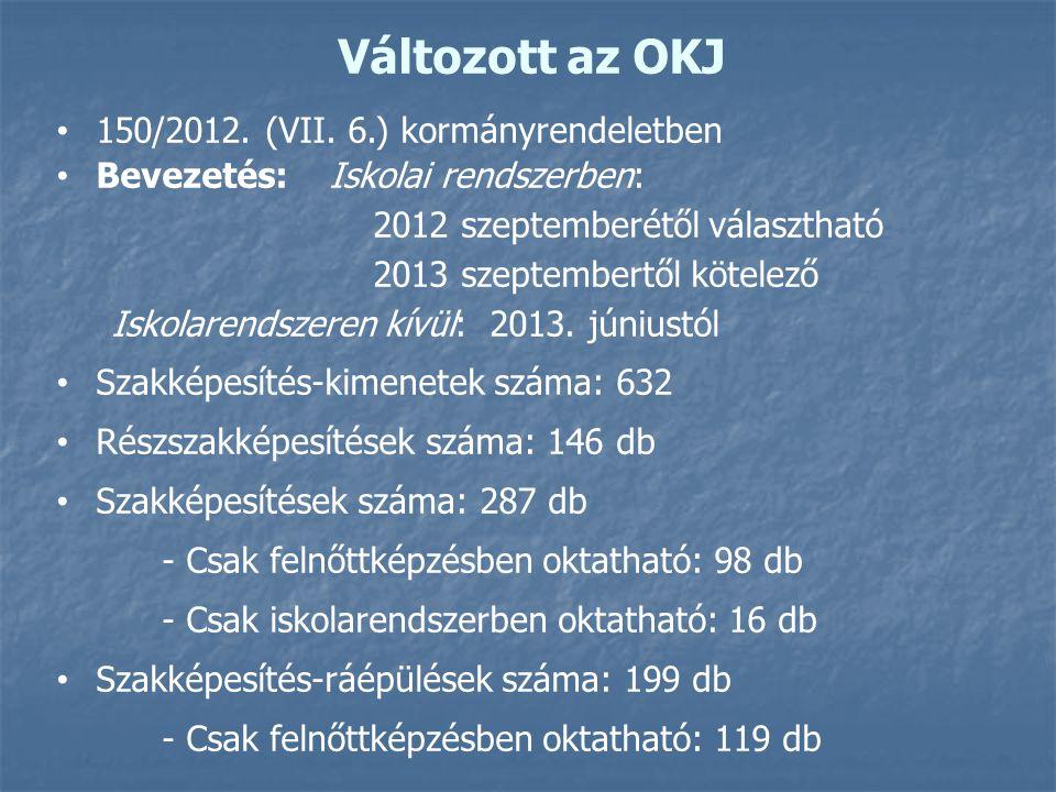 Változott az OKJ 150/2012. (VII. 6.) kormányrendeletben Bevezetés: Iskolai rendszerben: 2012 szeptemberétől választható 2013 szeptembertől kötelező Is