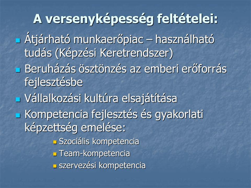 Tanulószerződés és együttműködési megállapodás A tanulószerződés mellett az együttműködési megállapodásokat is a kamara tartja nyilván.