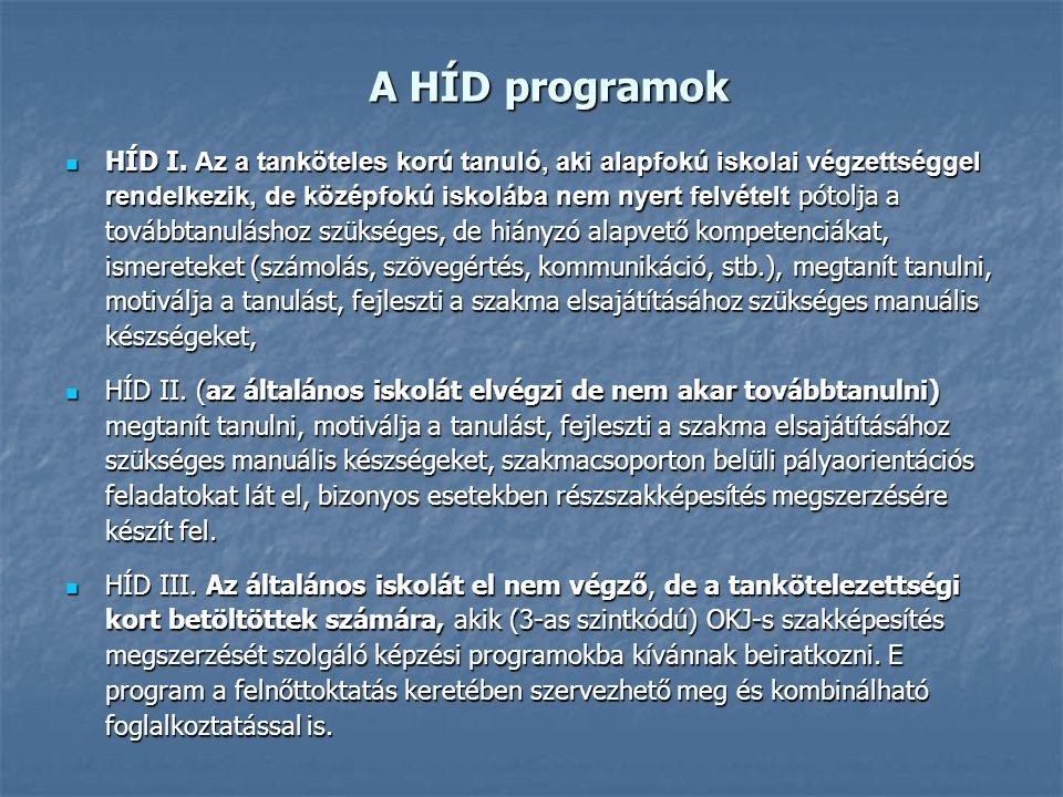 A HÍD programok HÍD I. Az a tanköteles korú tanuló, aki alapfokú iskolai végzettséggel rendelkezik, de középfokú iskolába nem nyert felvételt pótolja