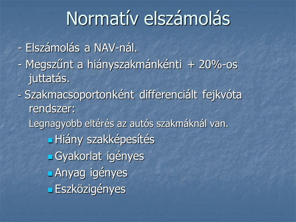Normatív elszámolás - Elszámolás a NAV-nál. - Megszűnt a hiányszakmánkénti + 20%-os juttatás. - Szakmacsoportonként differenciált fejkvóta rendszer: L