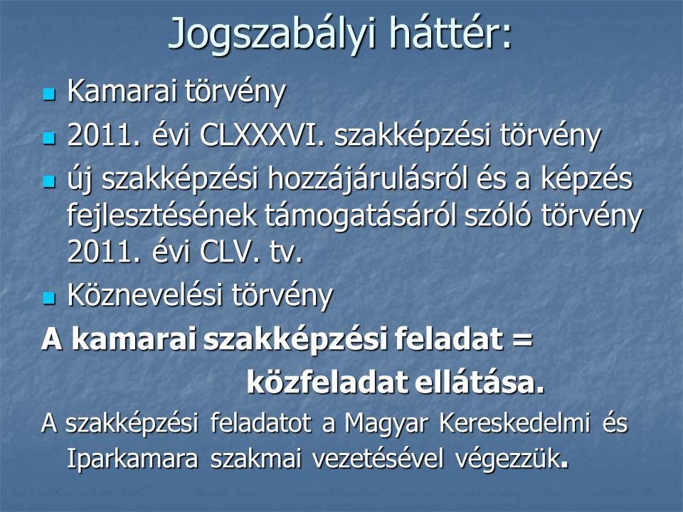 Jogszabályi háttér: Kamarai törvény Kamarai törvény 2011. évi CLXXXVI. szakképzési törvény 2011. évi CLXXXVI. szakképzési törvény új szakképzési hozzá