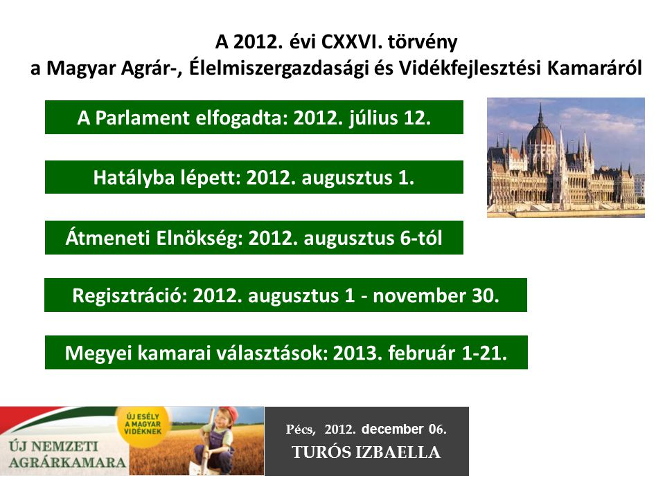 A 2012. évi CXXVI. törvény a Magyar Agrár-, Élelmiszergazdasági és Vidékfejlesztési Kamaráról A Parlament elfogadta: 2012. július 12. Hatályba lépett: