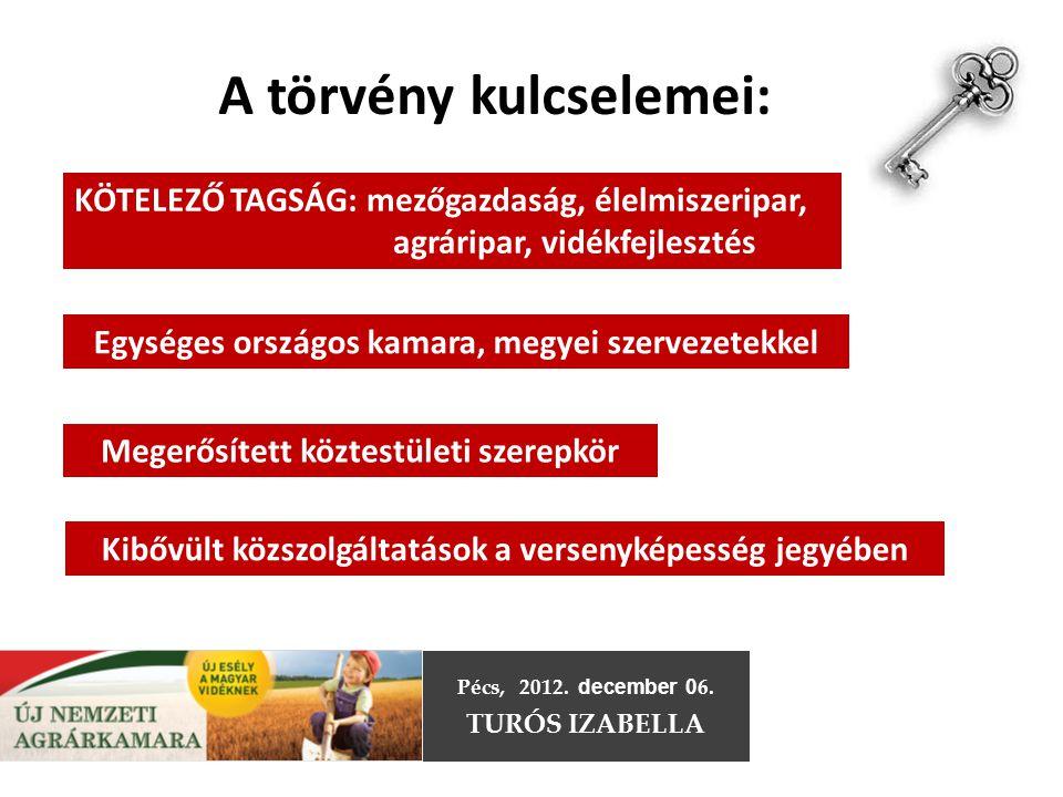 A törvény kulcselemei: KÖTELEZŐ TAGSÁG: mezőgazdaság, élelmiszeripar, agráripar, vidékfejlesztés Egységes országos kamara, megyei szervezetekkel Meger