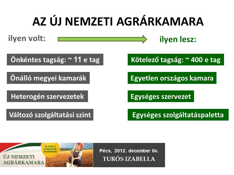 AZ ÚJ NEMZETI AGRÁRKAMARA 1.
