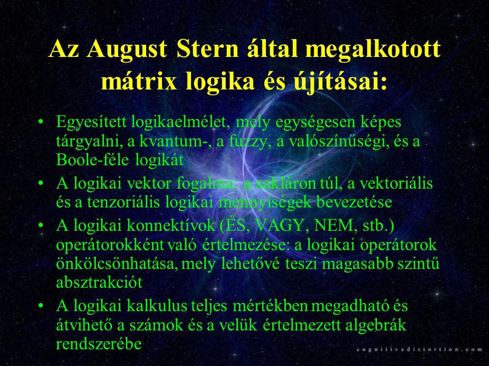 A teljes mátrix logikai tér vagy koordinátarendszer (1, -1) (-1, -1)(-1, 1) (1, 1) p p verumfalsum