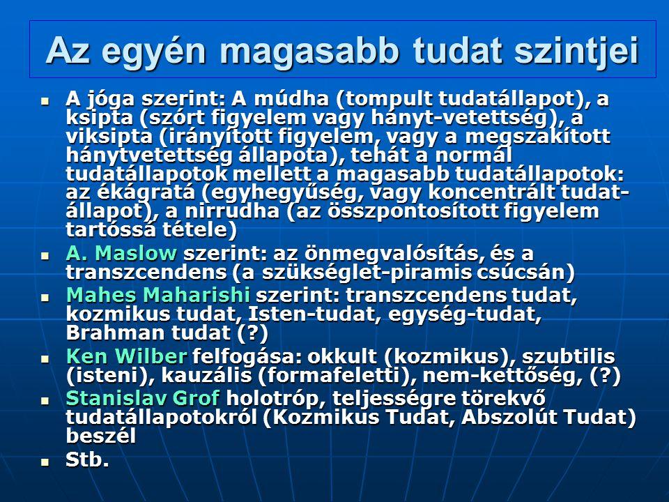 Az egyén magasabb tudat szintjei A jóga szerint: A múdha (tompult tudatállapot), a ksipta (szórt figyelem vagy hányt-vetettség), a viksipta (irányítot