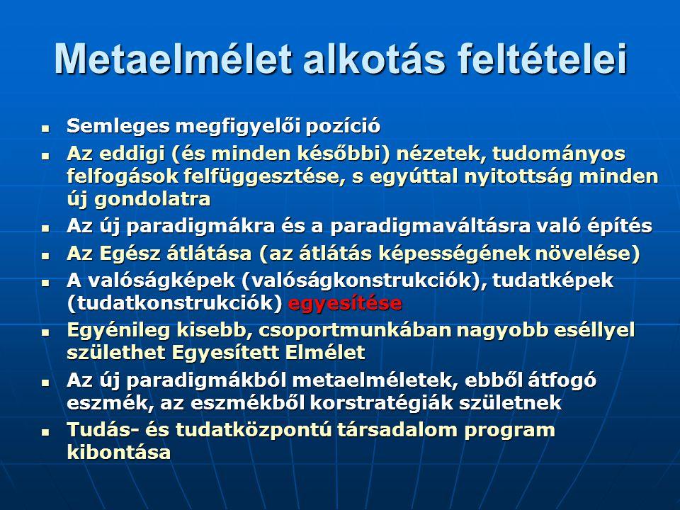 A magyar modell (Stratégiakutató Intézet törekvései) A kilencvenes évek végén két új szellemi program: A kilencvenes évek végén két új szellemi program: a) az új, egyesített emberkép-; b) az egység- társadalom kutatás indítása a) az új, egyesített emberkép-; b) az egység- társadalom kutatás indítása Az új tudás- és tudástársadalom elmélet kidolgozása Az új tudás- és tudástársadalom elmélet kidolgozása 2004-2005-től a metaelméleti nemzetközi, transz- diszciplináris kutatás elindítása és könyvsorozat megjelentése 2004-2005-től a metaelméleti nemzetközi, transz- diszciplináris kutatás elindítása és könyvsorozat megjelentése 2006-től metaelméleti (egyesített elméleti) világ- konferenciák szervezése 2006-től metaelméleti (egyesített elméleti) világ- konferenciák szervezése 2007-2008-tól az új paradigma kutatások kezdete 2007-2008-tól az új paradigma kutatások kezdete A nulladik évtized közepétől a tudás- és tudatközpontú globális-lokális társadalom-modell kidolgozása és az első lokális társadalmi kísérletek A nulladik évtized közepétől a tudás- és tudatközpontú globális-lokális társadalom-modell kidolgozása és az első lokális társadalmi kísérletek