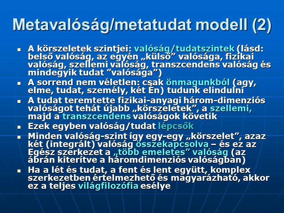 Metavalóság/metatudat modell (3) Minden dimenzió/vektor váltás egyben tudatváltás és fordítva Minden dimenzió/vektor váltás egyben tudatváltás és fordítva A valóság/tudat szintek váltásai (lásd az egymás felé fordított nyilak mutatta határokat) szükségképpen titkok: az egyesített meta- elméletek ezekre a váltásokra kínálnak válaszokat A valóság/tudat szintek váltásai (lásd az egymás felé fordított nyilak mutatta határokat) szükségképpen titkok: az egyesített meta- elméletek ezekre a váltásokra kínálnak válaszokat A belső kiindulópont tehát: az agy (két agy), az elme (két elme), a tudat (egy-tudat), (az egységes) tudattalan,- a belső végtelen A belső kiindulópont tehát: az agy (két agy), az elme (két elme), a tudat (egy-tudat), (az egységes) tudattalan,- a belső végtelen Minden körszelet-szinten más idő, más tér (téridő) van Minden körszelet-szinten más idő, más tér (téridő) van A külső kiindulópont nem más, mint az EGY, minden kettőség megszűnése (a nem kettőség), a poszt- valóság, a poszt tudat és innen haladhatunk befelé A külső kiindulópont nem más, mint az EGY, minden kettőség megszűnése (a nem kettőség), a poszt- valóság, a poszt tudat és innen haladhatunk befelé Az ábra látszólag bonyolult és összetett, ám egyetlen, sőt viszonylag egyszerű ábrában egyesíti a teljes metavalóságot/metatudatot Az ábra látszólag bonyolult és összetett, ám egyetlen, sőt viszonylag egyszerű ábrában egyesíti a teljes metavalóságot/metatudatot