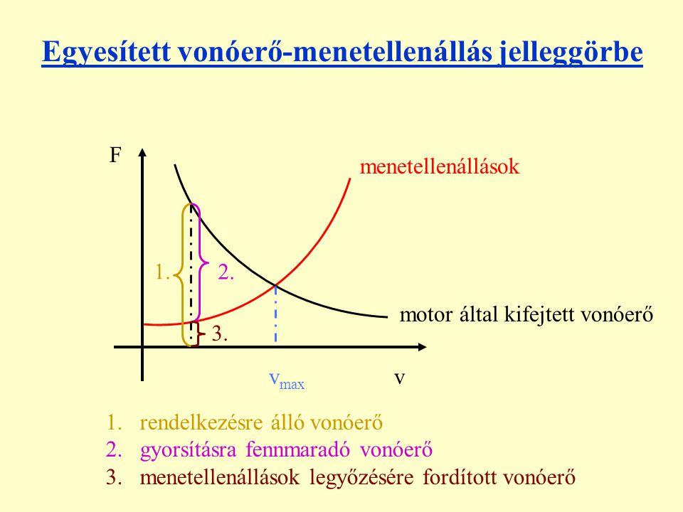 Egyesített vonóerő-menetellenállás jelleggörbe F v motor által kifejtett vonóerő menetellenállások v max 1. 2. 3. 1.rendelkezésre álló vonóerő 2.gyors