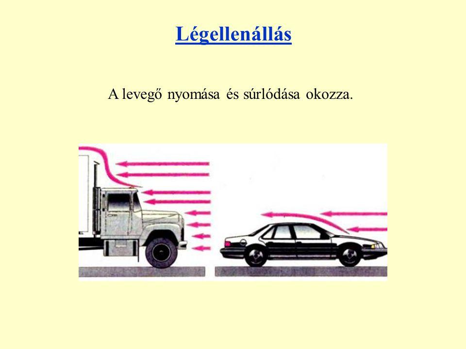 A jármű homlokfelületén a légnyomás és a sebesség függvényében torlónyomás alakul ki, amelynek nagyságát a sebesség mellett a homlokrész felületének nagysága is meghatároz.