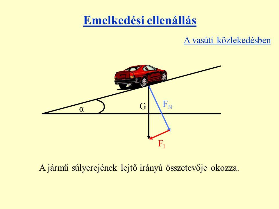 Emelkedési ellenállás α G FNFN FlFl A jármű súlyerejének lejtő irányú összetevője okozza. A vasúti közlekedésben