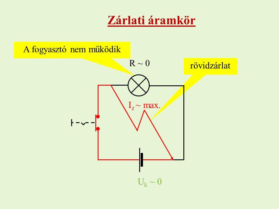 rövidzárlat A fogyasztó nem működik U k ~ 0 R ~ 0 I z ~ max. Zárlati áramkör