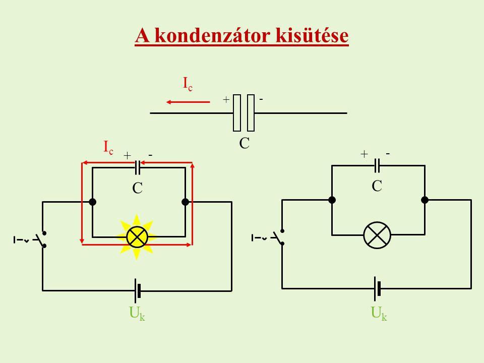 C IcIc + - A kondenzátor kisütése UkUk IcIc C UkUk C + - + -