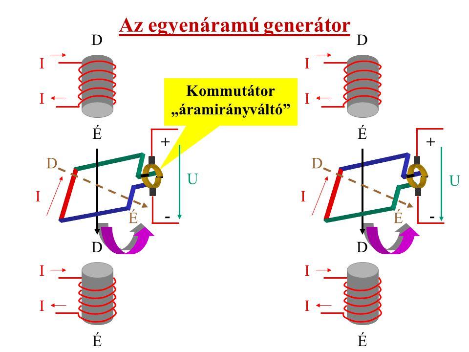 """Kommutátor """"áramirányváltó"""" I I D É I I D É + - I D É I I D É I I D É + - I D É U U Az egyenáramú generátor"""