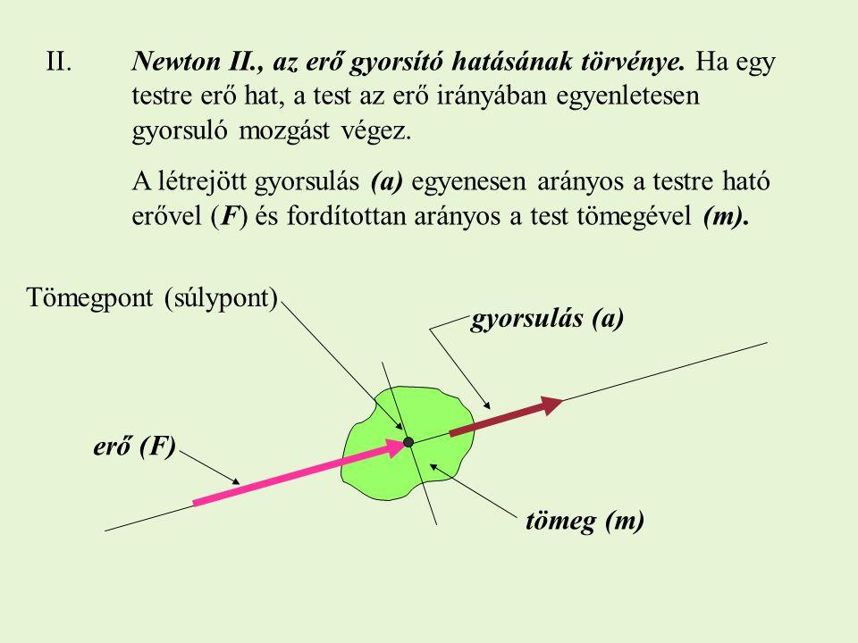 II.Newton II., az erő gyorsító hatásának törvénye. Ha egy testre erő hat, a test az erő irányában egyenletesen gyorsuló mozgást végez. A létrejött gyo