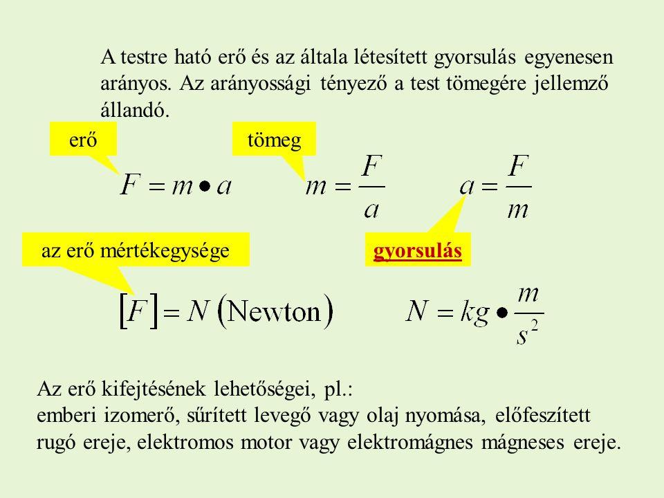 III.Newton III., a hatás – ellenhatás törvénye.