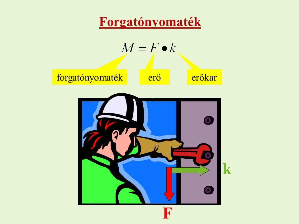 Forgatónyomaték forgatónyomaték erő erőkar F k