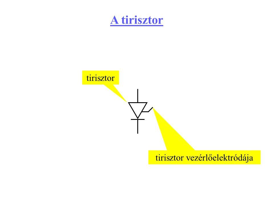 tirisztor vezérlőelektródája A tirisztor tirisztor