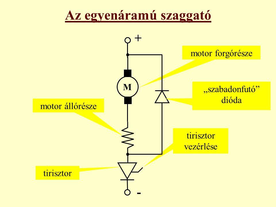 """Az egyenáramú szaggató + - M motor forgórésze motor állórésze tirisztor tirisztor vezérlése """"szabadonfutó"""" dióda"""