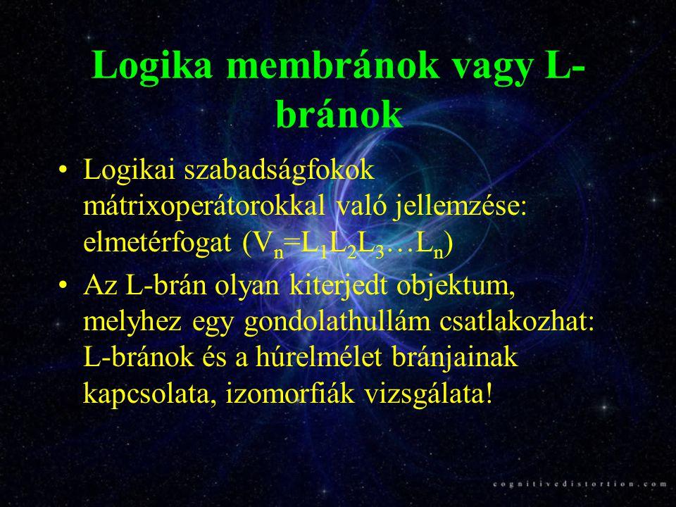 Agy: kvantált elméletgépezet Az agy folyamatosan elméletek logikai szerveződését kelti és szünteti meg.