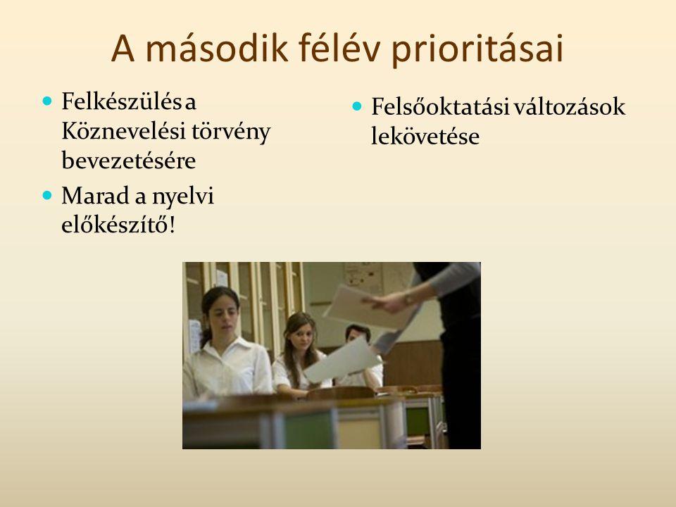 A második félév prioritásai Felkészülés a Köznevelési törvény bevezetésére Marad a nyelvi előkészítő.