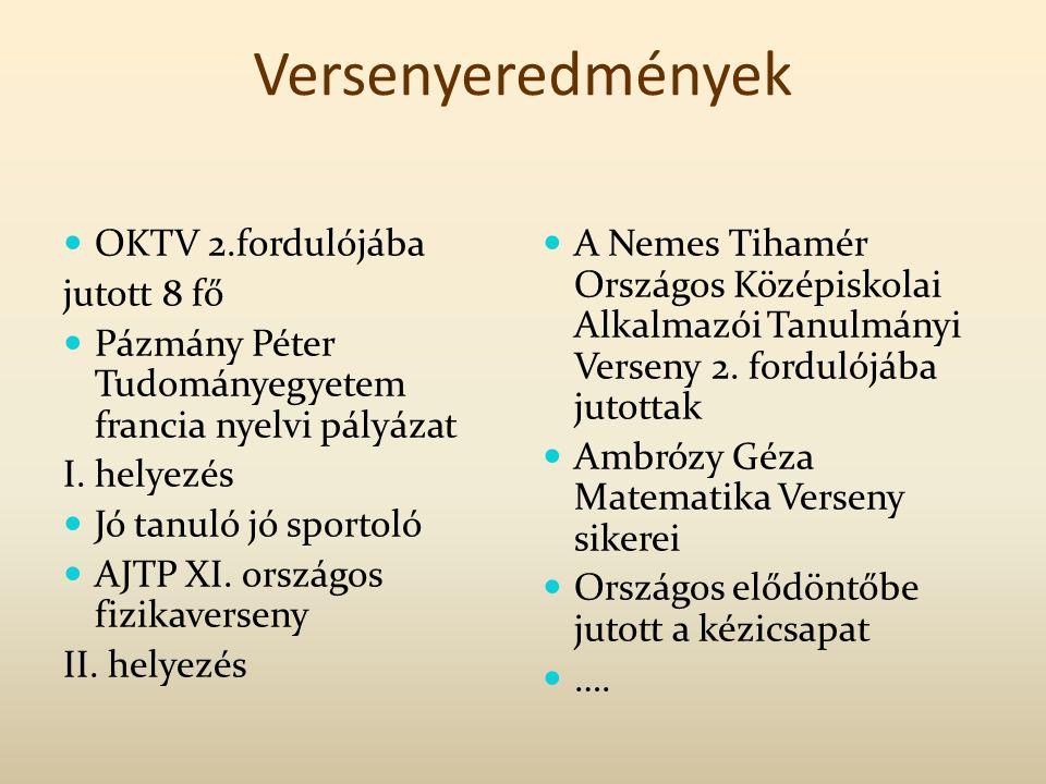 Versenyeredmények OKTV 2.fordulójába jutott 8 fő Pázmány Péter Tudományegyetem francia nyelvi pályázat I.