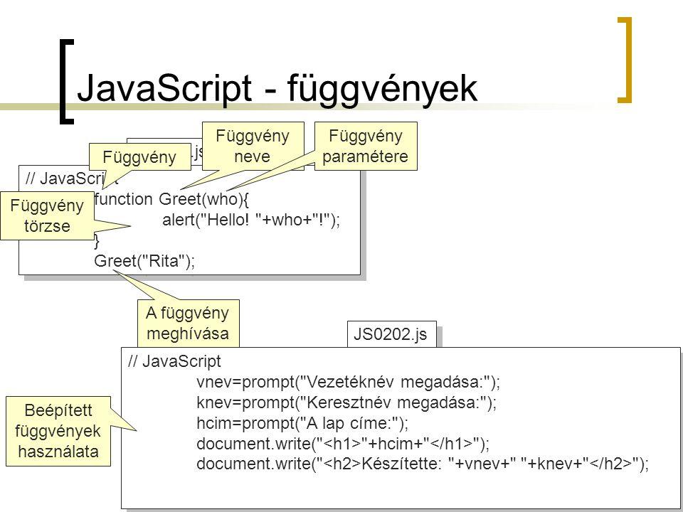JS0202.js JS0201.js JavaScript - függvények // JavaScript function Greet(who){ alert( Hello.