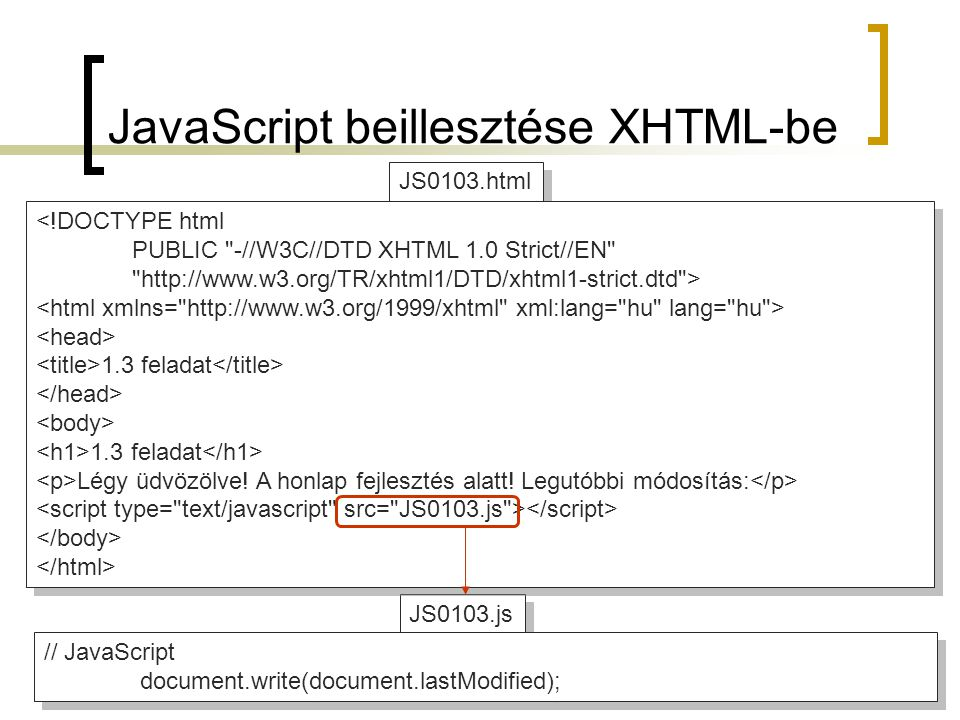JS0103.js JS0103.js JS0103.html JS0103.html JavaScript beillesztése XHTML-be <!DOCTYPE html PUBLIC -//W3C//DTD XHTML 1.0 Strict//EN http://www.w3.org/TR/xhtml1/DTD/xhtml1-strict.dtd > 1.3 feladat 1.3 feladat Légy üdvözölve.