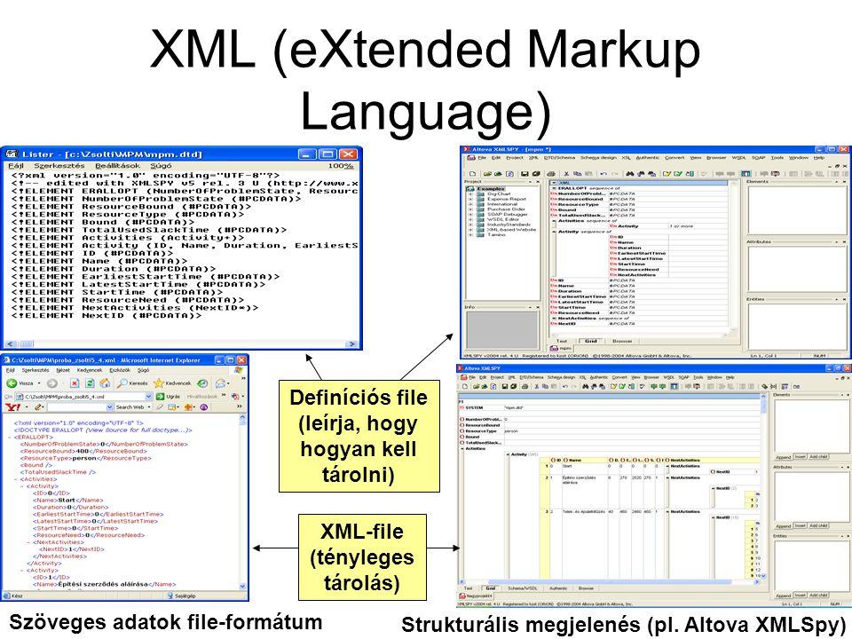XML (eXtended Markup Language) Szöveges adatok file-formátum Strukturális megjelenés (pl.