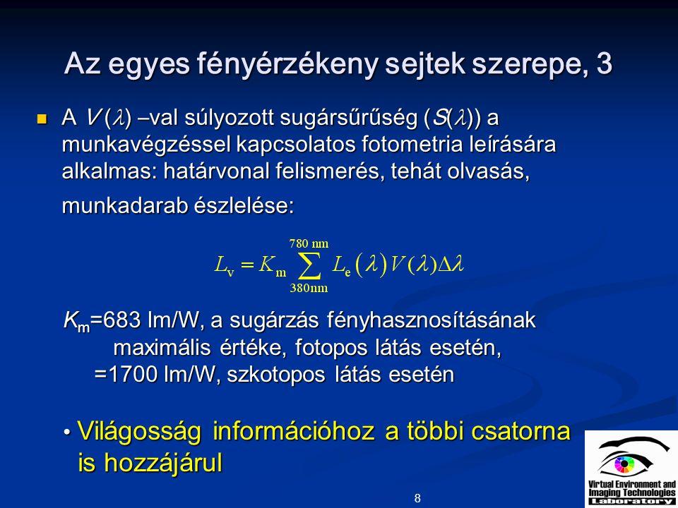 Az egyes fényérzékeny sejtek szerepe, 3 A V ( ) –val súlyozott sugársűrűség (S( )) a munkavégzéssel kapcsolatos fotometria leírására alkalmas: határvo