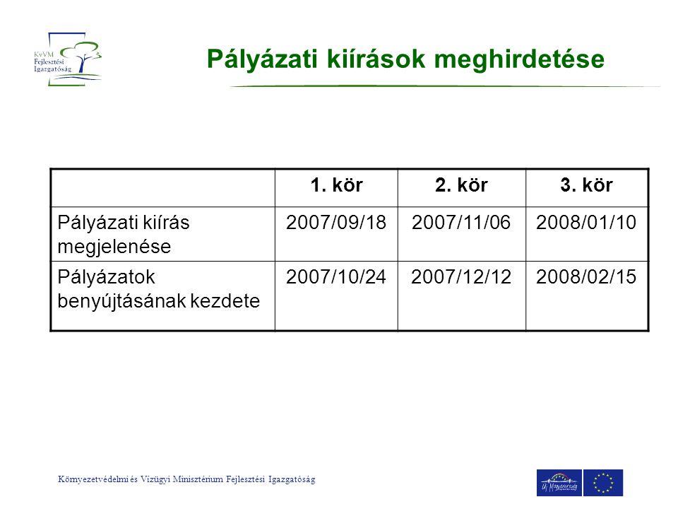 Környezetvédelmi és Vízügyi Minisztérium Fejlesztési Igazgatóság Pályázati kiírások meghirdetése 1. kör2. kör3. kör Pályázati kiírás megjelenése 2007/