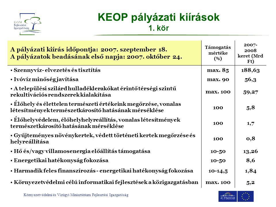 Környezetvédelmi és Vízügyi Minisztérium Fejlesztési Igazgatóság KEOP pályázati kiírások 1. kör A pályázati kiírás időpontja: 2007. szeptember 18. A p